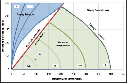 Image – Reservoir Graph